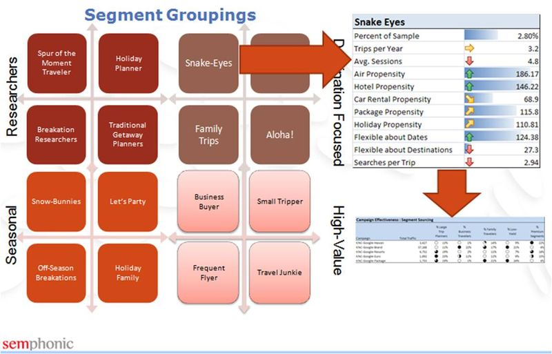 Behavioral Segmentation Image